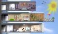 Detailní vertikální řez dynamickým mrakodrapem