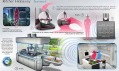 Semifinále Electrolux Design Lab 2010: Daniel Dobrogorský - The Kitchen Hideaway