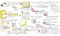 Typo London 2011: Eva-Lotta Lamm a ukázka její tvorby