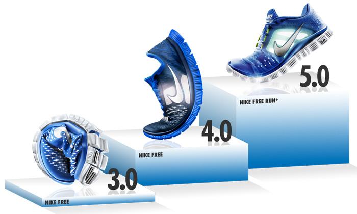 Nike uvádí super ohebné a lehké běžecké boty – DesignMag cz