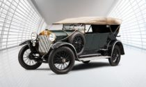 Laurin & Klement RK/M zroku 1921